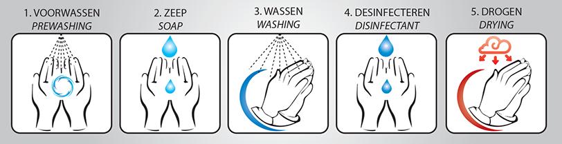 handen wassen of desinfecteren